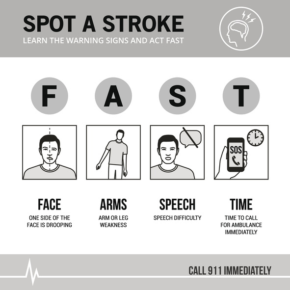 Stroke - Health Resource